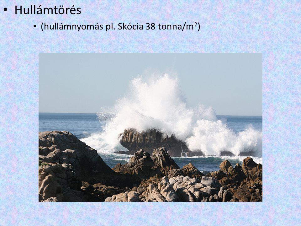 Hullámtörés (hullámnyomás pl. Skócia 38 tonna/m 2 )