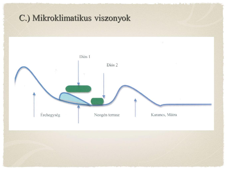 C.) Mikroklimatikus viszonyok