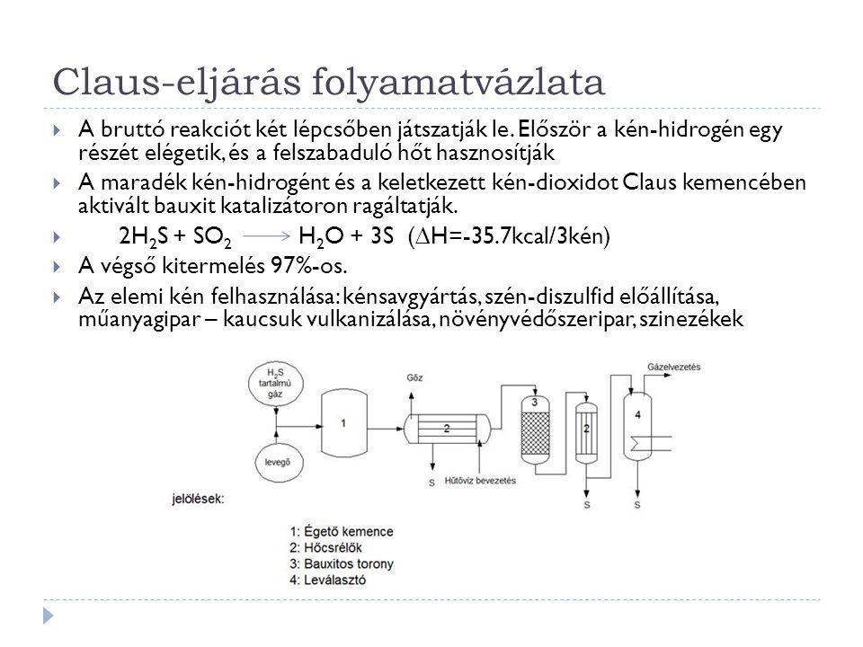 Claus-eljárás folyamatvázlata  A bruttó reakciót két lépcsőben játszatják le. Először a kén-hidrogén egy részét elégetik, és a felszabaduló hőt haszn