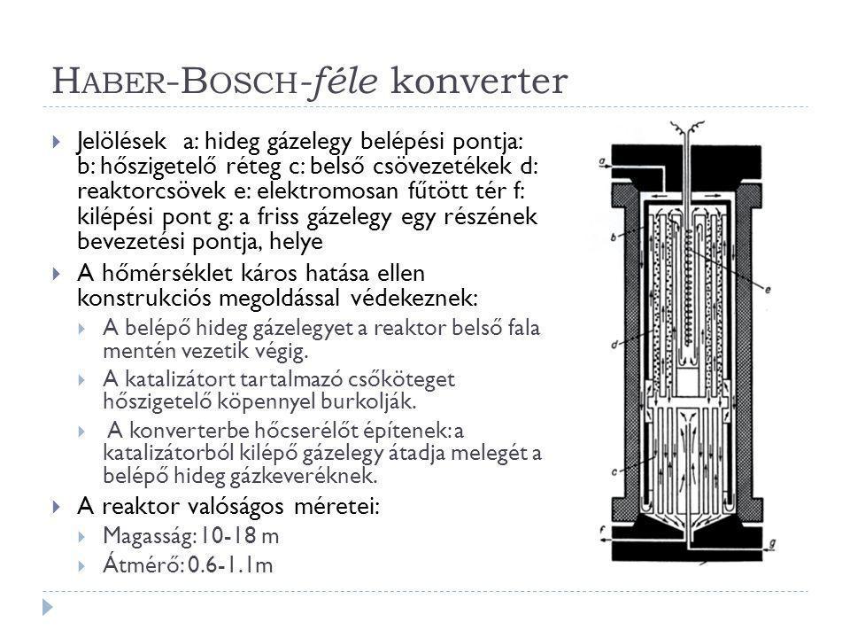 H ABER -B OSCH -féle konverter  Jelölések a: hideg gázelegy belépési pontja: b: hőszigetelő réteg c: belső csövezetékek d: reaktorcsövek e: elektromo