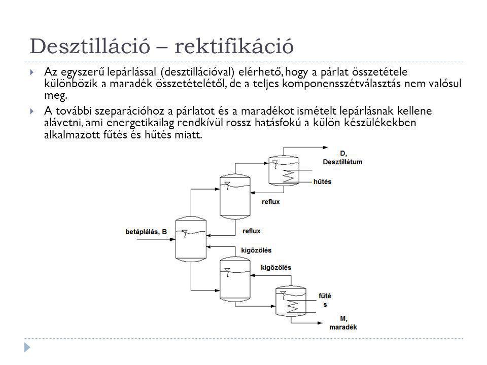 Desztilláció – rektifikáció  Az egyszerű lepárlással (desztillációval) elérhető, hogy a párlat összetétele különbözik a maradék összetételétől, de a