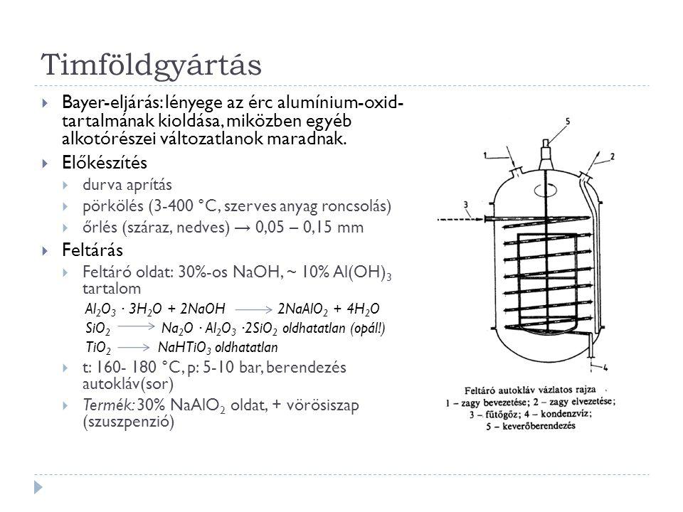 Timföldgyártás  Vörösiszap elválasztása  Az aluminátlúg hígitása  Ülepítés (Dorr-féle ülepítő)  Mosás  Termékek: aluminátoldat és vörösiszap (mosás, elhelyezés)  Aluminátlúg kikeverése  NaAlO 2 + 2 H 2 O = Al(OH) 3 + NaOH  hígítás (4-5-szörös)  oltókristály adagolás ( ~ 40%)  Szűrés, mosás  Vákuum-dobszűrővel szűrés, majd vizes mosás  Termékek: timföld-hidrát + anyalúg ~ 12% NaOH + 5 % Al(OH) 3