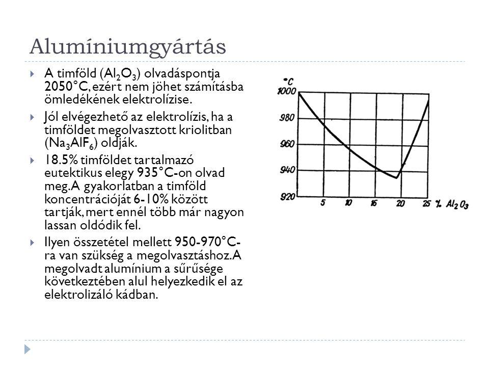 Alumíniumgyártás  Indifferens elektródok között a timföld elektrolízise az alábbi reakció szerint megy végbe:  Al 2 O 3 = 2Al + 1.5O 2  A szénanóddal az oxigén reagál, így CO és CO 2 távozik a rendszerből.