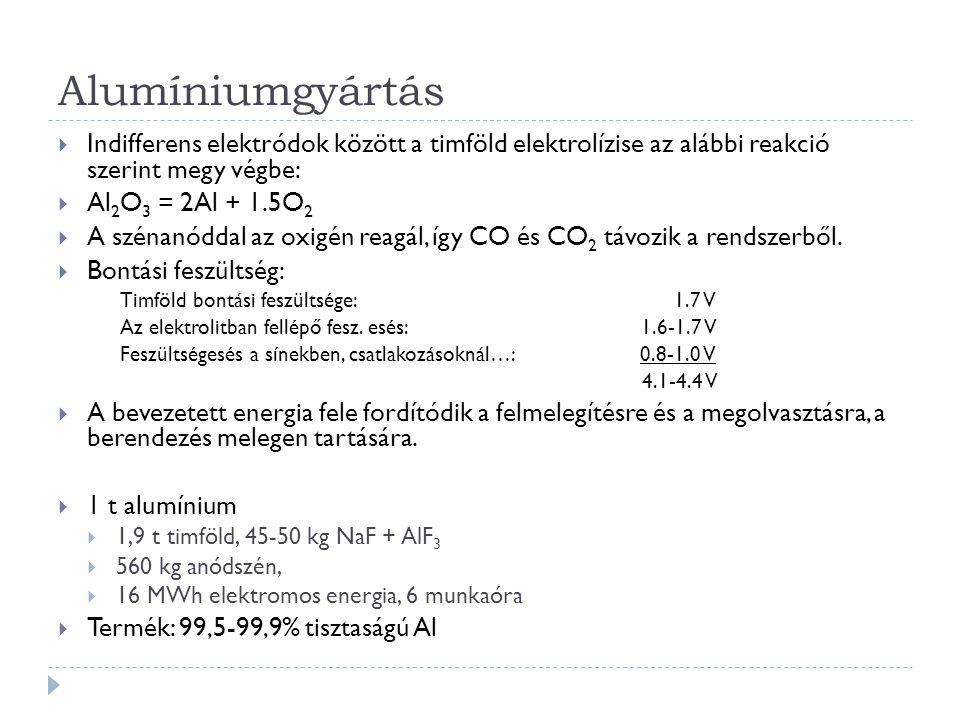 Alumíniumgyártás  Indifferens elektródok között a timföld elektrolízise az alábbi reakció szerint megy végbe:  Al 2 O 3 = 2Al + 1.5O 2  A szénanódd