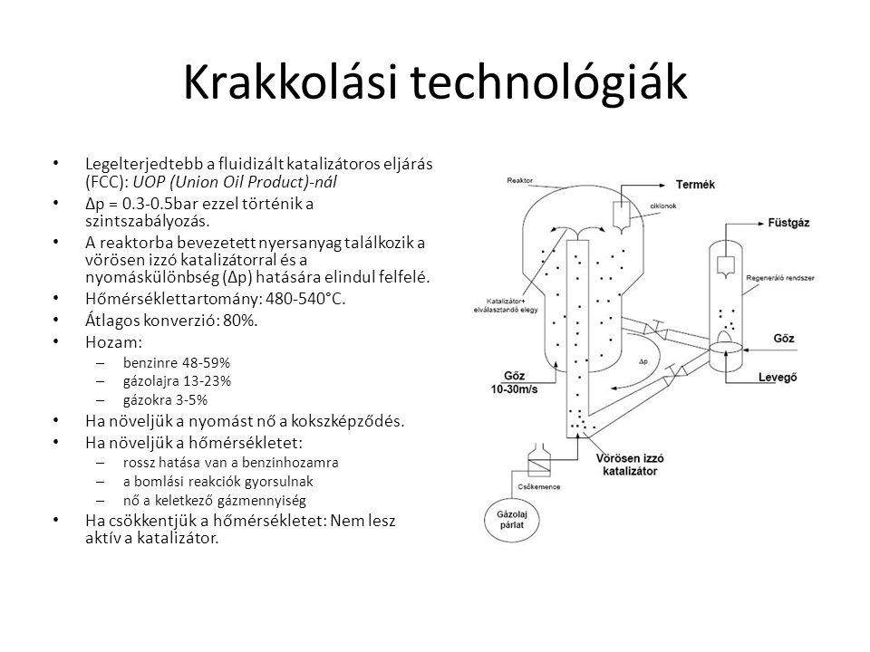 Krakkolási technológiák Legelterjedtebb a fluidizált katalizátoros eljárás (FCC): UOP (Union Oil Product)-nál Δp = 0.3-0.5bar ezzel történik a szintsz