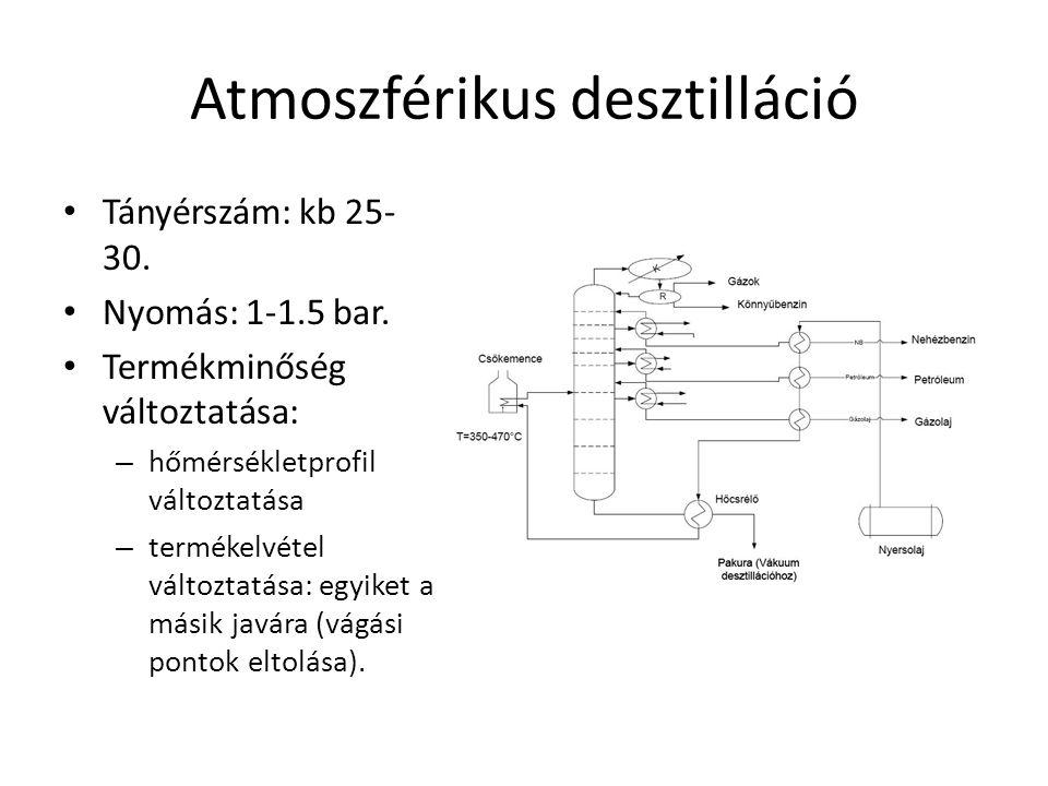 Atmoszférikus desztilláció Tányérszám: kb 25- 30. Nyomás: 1-1.5 bar. Termékminőség változtatása: – hőmérsékletprofil változtatása – termékelvétel vált