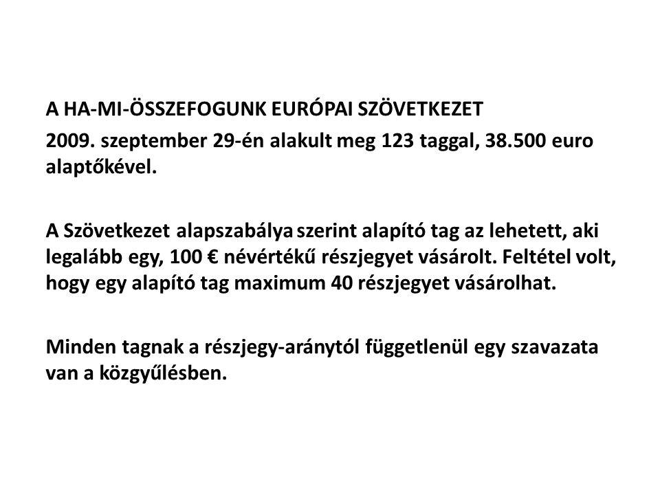 A HA-MI-ÖSSZEFOGUNK EURÓPAI SZÖVETKEZET 2009. szeptember 29-én alakult meg 123 taggal, 38.500 euro alaptőkével. A Szövetkezet alapszabálya szerint ala