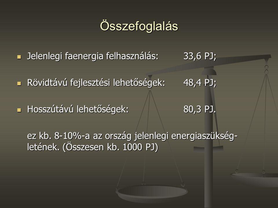 Összefoglalás Jelenlegi faenergia felhasználás: 33,6 PJ; Jelenlegi faenergia felhasználás: 33,6 PJ; Rövidtávú fejlesztési lehetőségek:48,4 PJ; Rövidtá