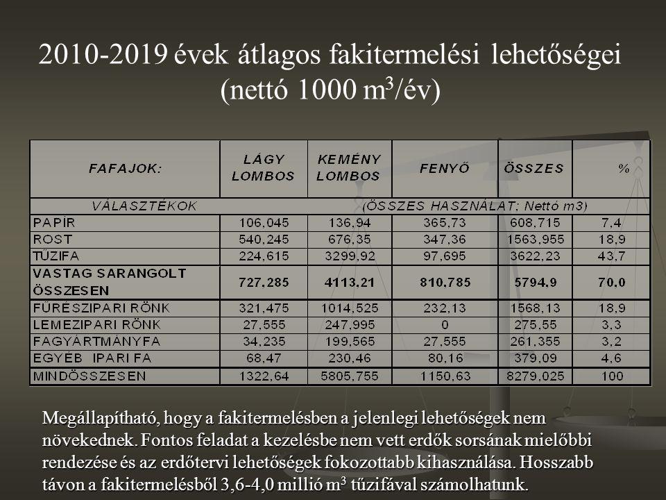 2010-2019 évek átlagos fakitermelési lehetőségei (nettó 1000 m 3 /év) Megállapítható, hogy a fakitermelésben a jelenlegi lehetőségek nem növekednek. F