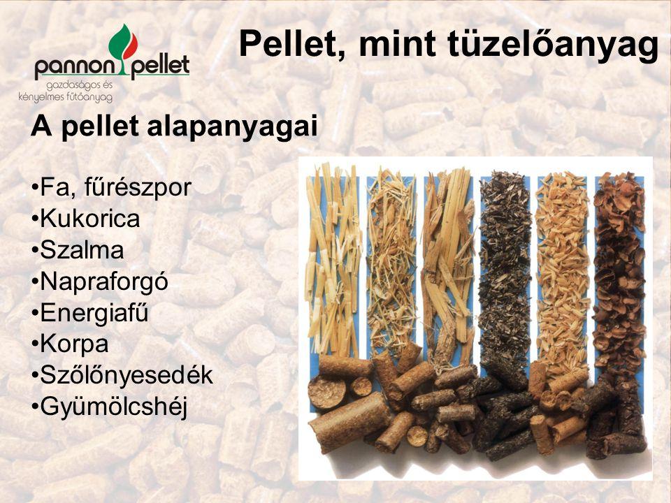 Pellet, mint tüzelőanyag A pellet alapanyagai Fa, fűrészpor Kukorica Szalma Napraforgó Energiafű Korpa Szőlőnyesedék Gyümölcshéj