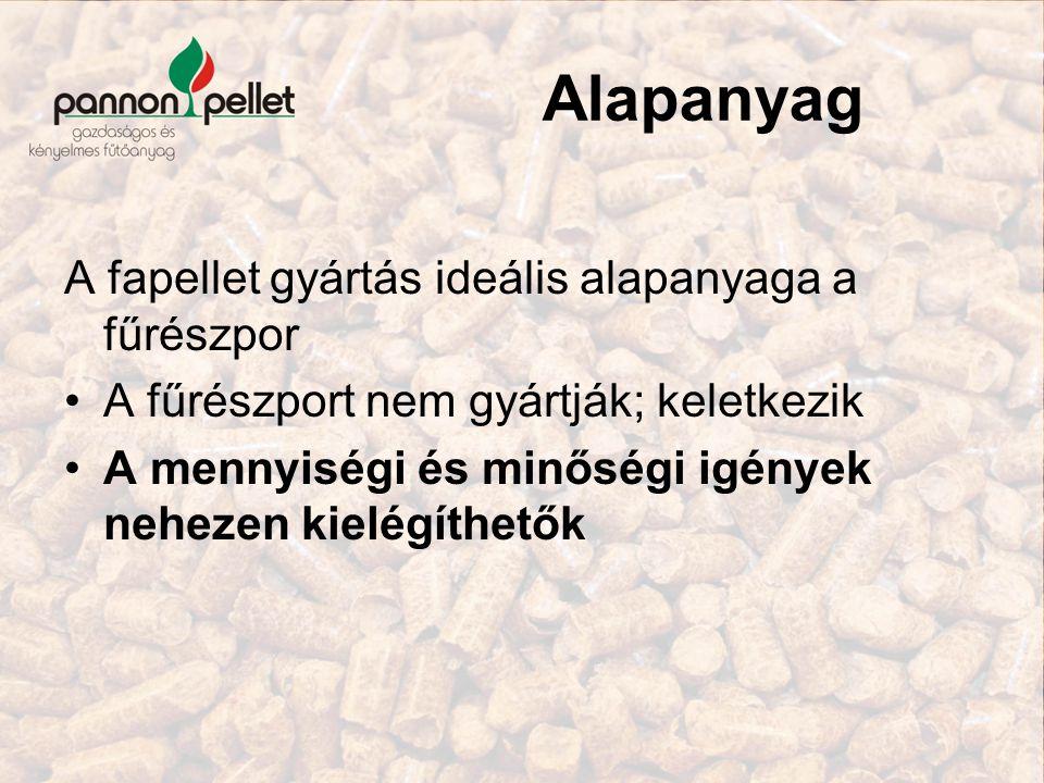 Alapanyag A fapellet gyártás ideális alapanyaga a fűrészpor A fűrészport nem gyártják; keletkezik A mennyiségi és minőségi igények nehezen kielégíthet