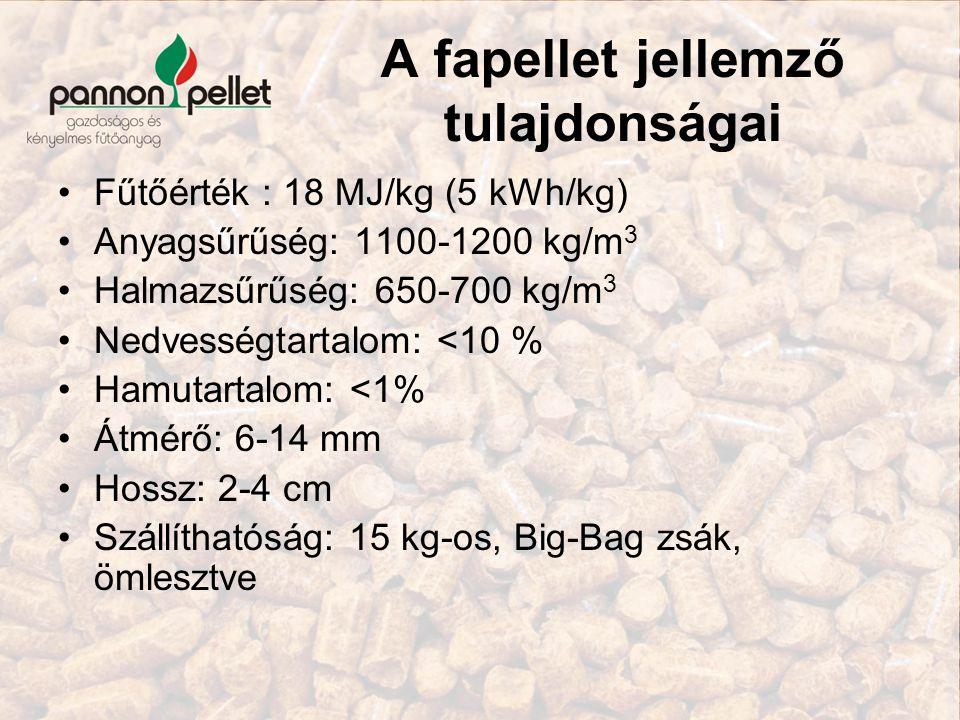 A fapellet jellemző tulajdonságai Fűtőérték : 18 MJ/kg (5 kWh/kg) Anyagsűrűség: 1100-1200 kg/m 3 Halmazsűrűség: 650-700 kg/m 3 Nedvességtartalom: <10