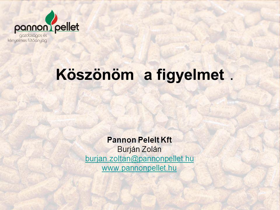 Köszönöm a figyelmet. Pannon Pelelt Kft Burján Zolán burjan.zoltan@pannonpellet.hu www.pannonpellet.hu