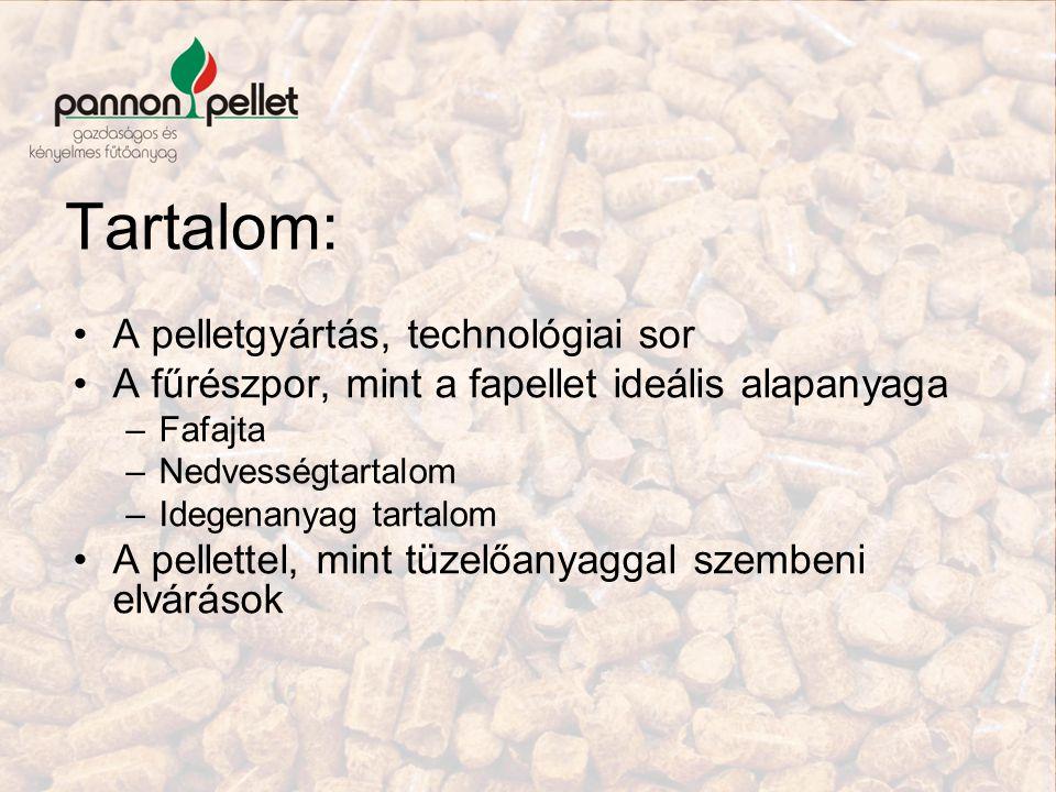 Tartalom: A pelletgyártás, technológiai sor A fűrészpor, mint a fapellet ideális alapanyaga –Fafajta –Nedvességtartalom –Idegenanyag tartalom A pellet