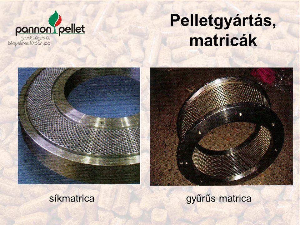 Pelletgyártás, matricák síkmatricagyűrűs matrica