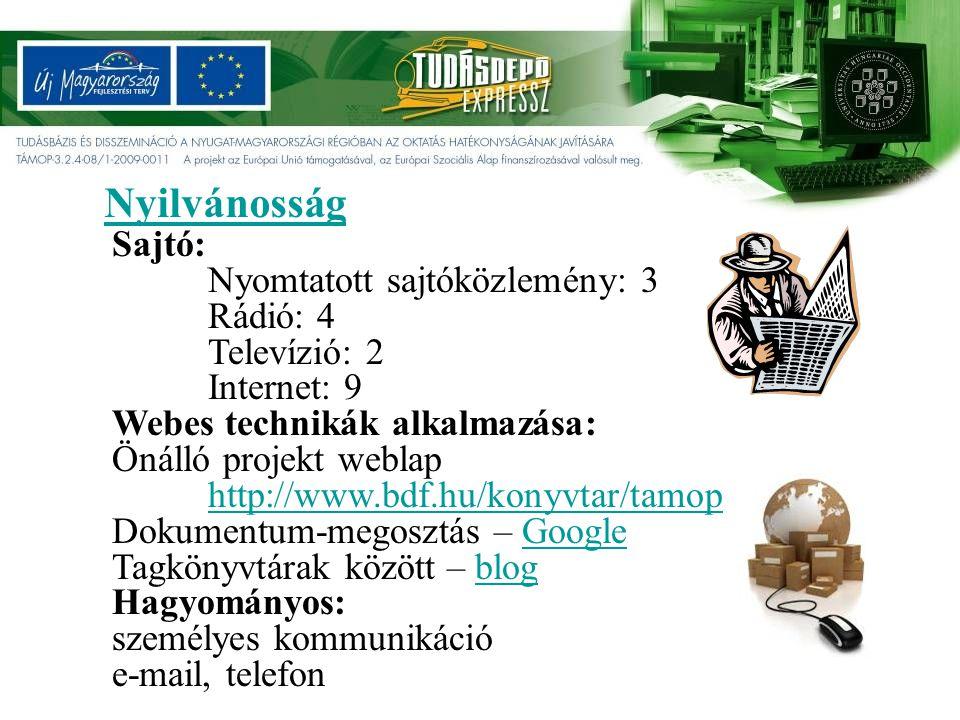 Sajtó: Nyomtatott sajtóközlemény: 3 Rádió: 4 Televízió: 2 Internet: 9 Webes technikák alkalmazása: Önálló projekt weblap http://www.bdf.hu/konyvtar/tamop Dokumentum-megosztás – GoogleGoogle Tagkönyvtárak között – blogblog Hagyományos: személyes kommunikáció e-mail, telefon Nyilvánosság