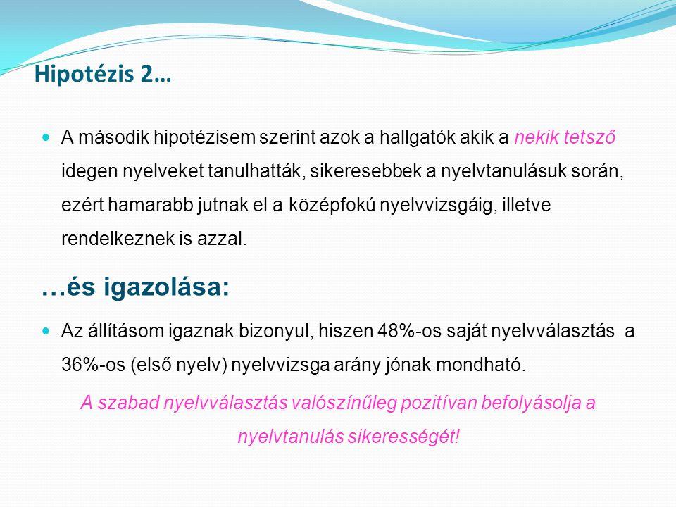Hipotézis 2… A második hipotézisem szerint azok a hallgatók akik a nekik tetsző idegen nyelveket tanulhatták, sikeresebbek a nyelvtanulásuk során, ezé