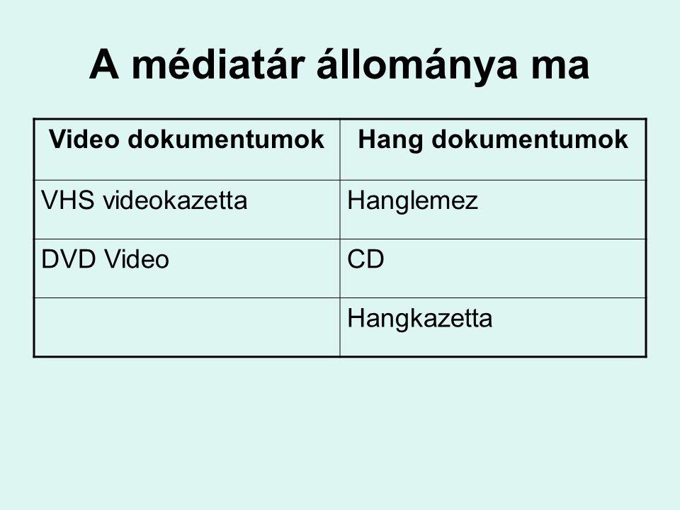 A médiatár állománya ma Video dokumentumokHang dokumentumok VHS videokazettaHanglemez DVD VideoCD Hangkazetta
