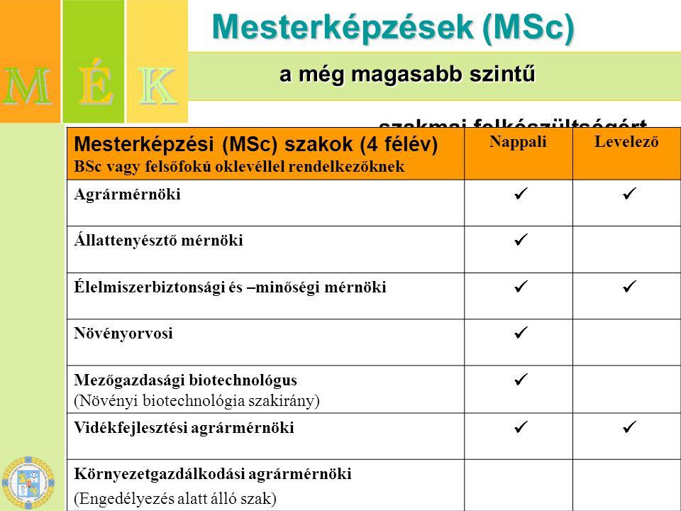 a még magasabb szintű szakmai felkészültségért Mesterképzések (MSc) Mesterképzések (MSc) Mesterképzési (MSc) szakok (4 félév) BSc vagy felsőfokú oklevéllel rendelkezőknek NappaliLevelező Agrármérnöki Állattenyésztő mérnöki Élelmiszerbiztonsági és –minőségi mérnöki Növényorvosi Mezőgazdasági biotechnológus (Növényi biotechnológia szakirány) Vidékfejlesztési agrármérnöki Környezetgazdálkodási agrármérnöki (Engedélyezés alatt álló szak)