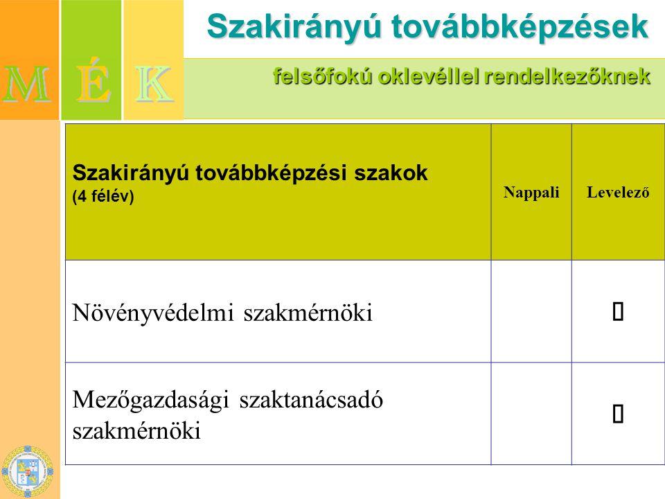 felsőfokú oklevéllel rendelkezőknek Szakirányú továbbképzési szakok (4 félév) NappaliLevelező Növényvédelmi szakmérnöki Mezőgazdasági szaktanácsadó szakmérnöki Szakirányú továbbképzések Szakirányú továbbképzések