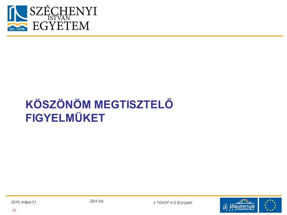 Teljes Projektazonosító Rövid projektcím Diaminta szerkesztésben kitöltendő !!! 2010. május 31. Záró dia 13 A TÁMOP 412 B projekt KÖSZÖNÖM MEGTISZTELŐ