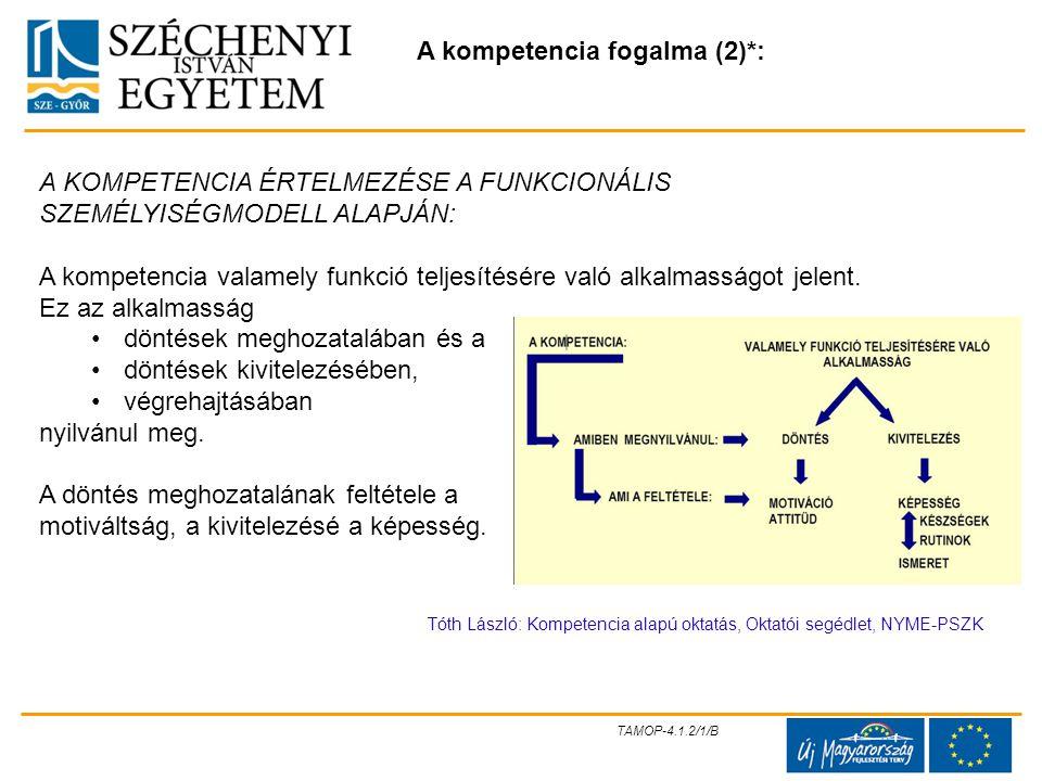 TAMOP-4.1.2/1/B A kompetencia fogalma (2)*: A KOMPETENCIA ÉRTELMEZÉSE A FUNKCIONÁLIS SZEMÉLYISÉGMODELL ALAPJÁN: A kompetencia valamely funkció teljesí