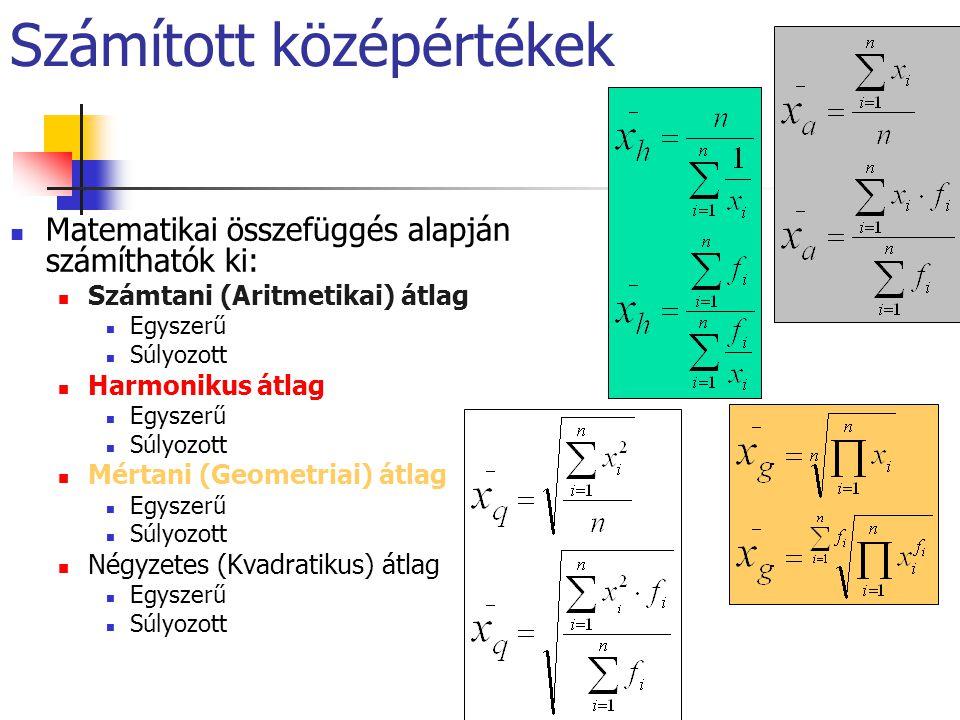 Számított középértékek Matematikai összefüggés alapján számíthatók ki: Számtani (Aritmetikai) átlag Egyszerű Súlyozott Harmonikus átlag Egyszerű Súlyo