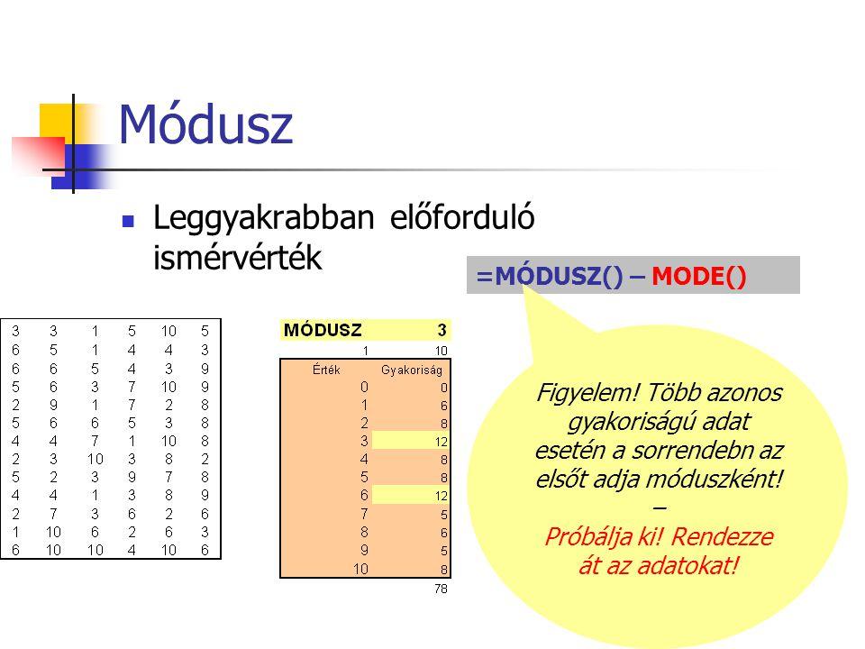 Módusz Leggyakrabban előforduló ismérvérték =MÓDUSZ() – MODE() Figyelem! Több azonos gyakoriságú adat esetén a sorrendebn az elsőt adja móduszként! –