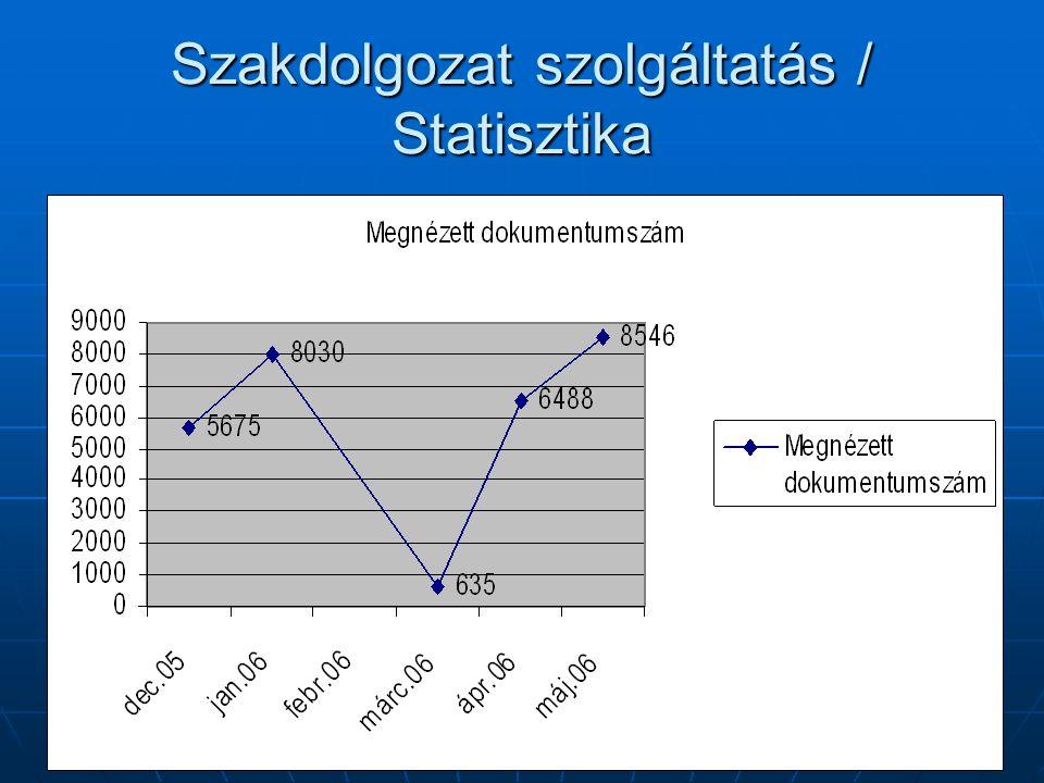 Szakdolgozat szolgáltatás / Statisztika