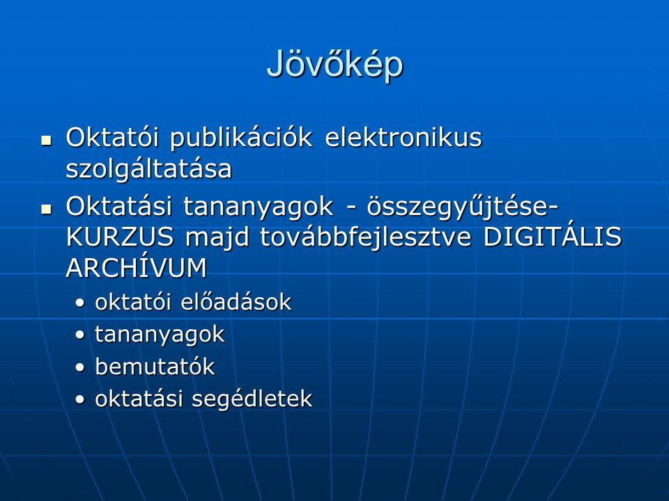 Jövőkép Oktatói publikációk elektronikus szolgáltatása Oktatói publikációk elektronikus szolgáltatása Oktatási tananyagok - összegyűjtése- KURZUS majd továbbfejlesztve DIGITÁLIS ARCHÍVUM Oktatási tananyagok - összegyűjtése- KURZUS majd továbbfejlesztve DIGITÁLIS ARCHÍVUM oktatói előadásokoktatói előadások tananyagoktananyagok bemutatókbemutatók oktatási segédletekoktatási segédletek