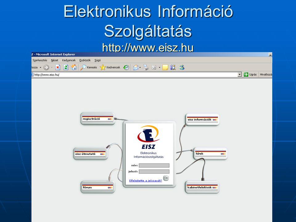 Elektronikus Információ Szolgáltatás http://www.eisz.hu http://www.eisz.hu