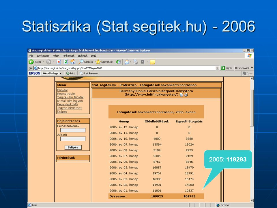 Statisztika (Stat.segitek.hu) - 2006 2005: 119293