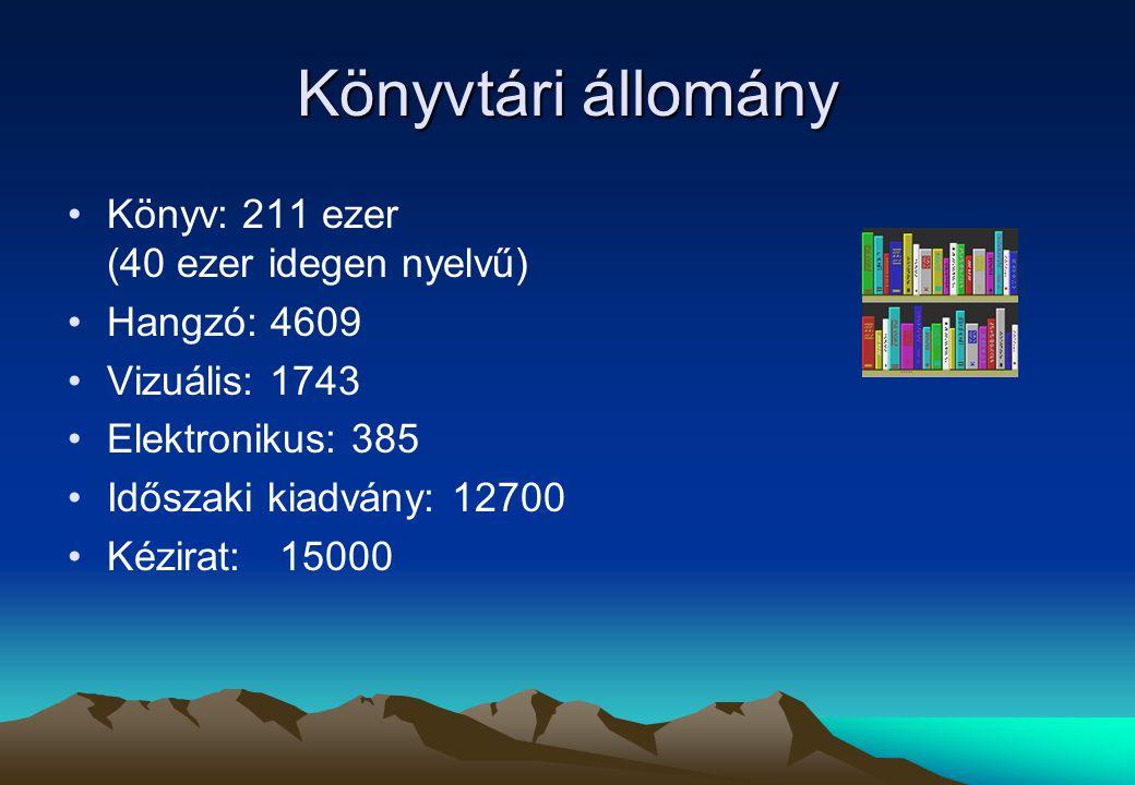 Könyvtári állomány Könyv: 211 ezer (40 ezer idegen nyelvű) Hangzó: 4609 Vizuális: 1743 Elektronikus: 385 Időszaki kiadvány: 12700 Kézirat: 15000