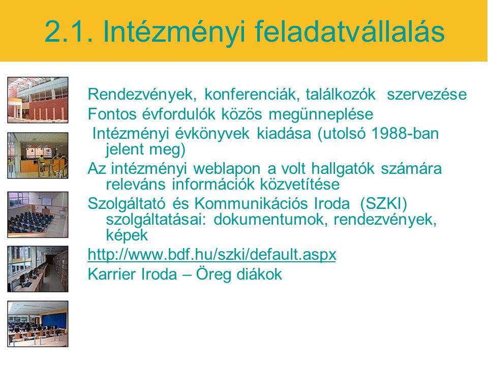 2.1. Intézményi feladatvállalás Rendezvények, konferenciák, találkozók szervezése Fontos évfordulók közös megünneplése Intézményi évkönyvek kiadása (u