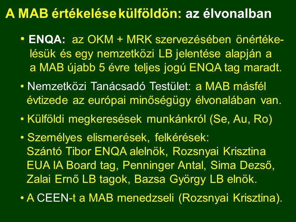 A MAB értékelése külföldön: az élvonalban ENQA: az OKM + MRK szervezésében önértéke- lésük és egy nemzetközi LB jelentése alapján a a MAB újabb 5 évre teljes jogú ENQA tag maradt.