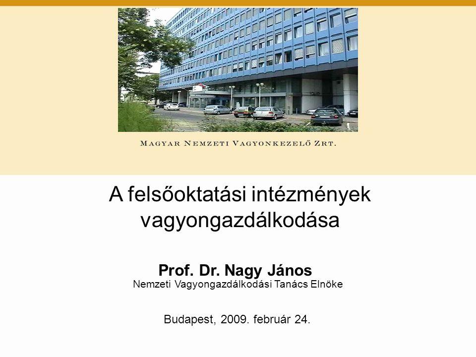 Prof. Dr. Nagy János Nemzeti Vagyongazdálkodási Tanács Elnöke Budapest, 2009. február 24. A felsőoktatási intézmények vagyongazdálkodása
