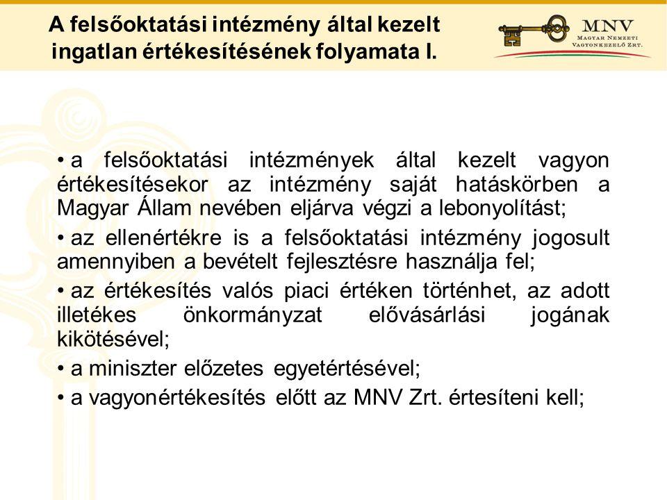 a felsőoktatási intézmények által kezelt vagyon értékesítésekor az intézmény saját hatáskörben a Magyar Állam nevében eljárva végzi a lebonyolítást; a