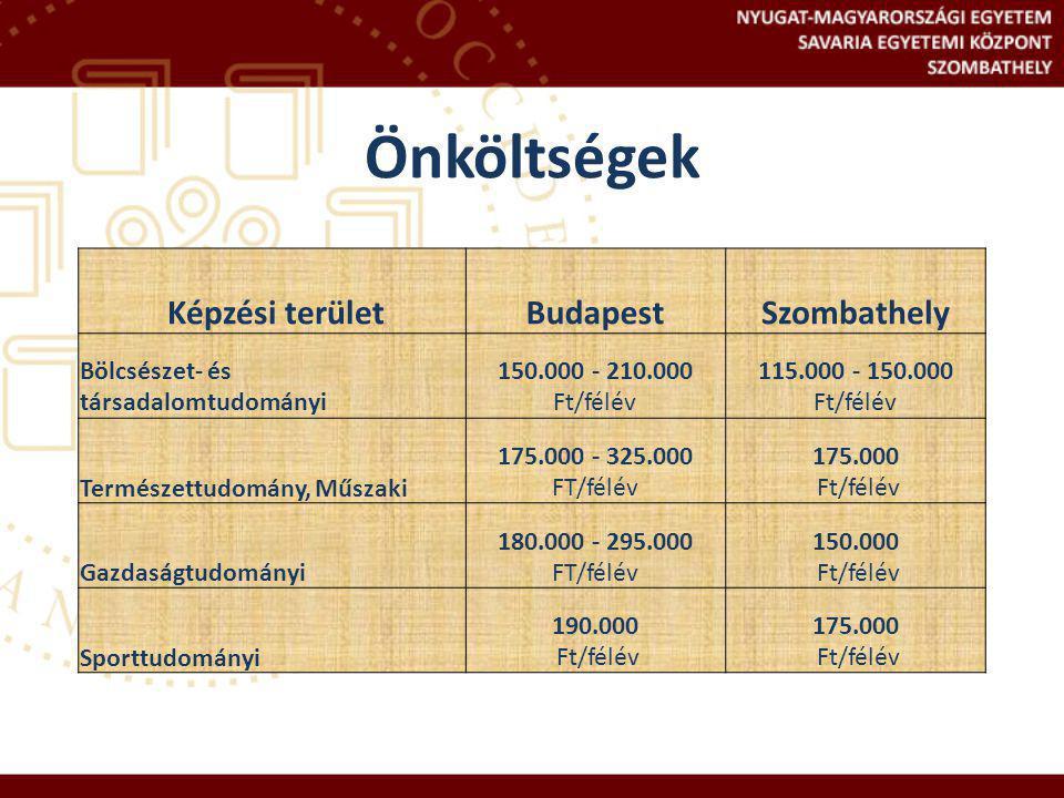 Önköltségek Képzési területBudapestSzombathely Bölcsészet- és társadalomtudományi 150.000 - 210.000 Ft/félév 115.000 - 150.000 Ft/félév Természettudom