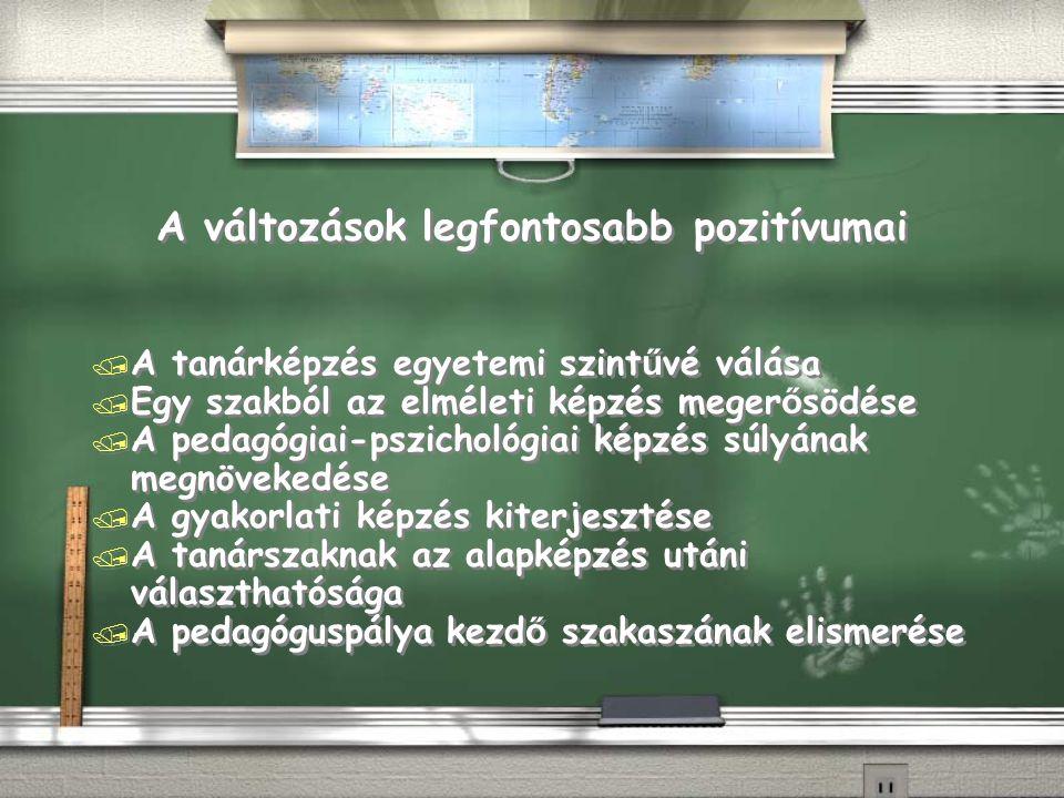 A változások legfontosabb pozitívumai  A tanárképzés egyetemi szint ű vé válása  Egy szakból az elméleti képzés meger ő södése / A pedagógiai-pszichológiai képzés súlyának megnövekedése / A gyakorlati képzés kiterjesztése / A tanárszaknak az alapképzés utáni választhatósága  A pedagóguspálya kezd ő szakaszának elismerése  A tanárképzés egyetemi szint ű vé válása  Egy szakból az elméleti képzés meger ő södése / A pedagógiai-pszichológiai képzés súlyának megnövekedése / A gyakorlati képzés kiterjesztése / A tanárszaknak az alapképzés utáni választhatósága  A pedagóguspálya kezd ő szakaszának elismerése