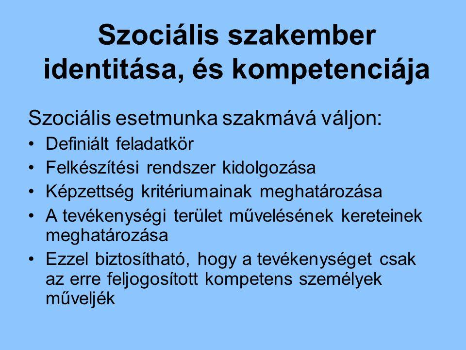 Szociális szakember identitása, és kompetenciája Szociális esetmunka szakmává váljon: Definiált feladatkör Felkészítési rendszer kidolgozása Képzettsé