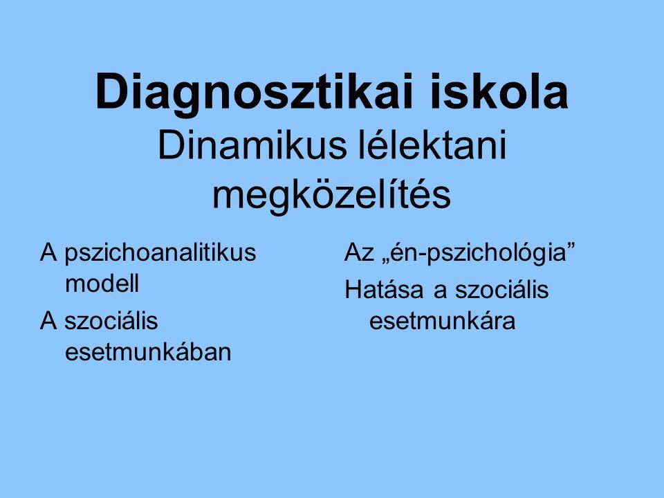 """Diagnosztikai iskola Dinamikus lélektani megközelítés A pszichoanalitikus modell A szociális esetmunkában Az """"én-pszichológia"""" Hatása a szociális eset"""