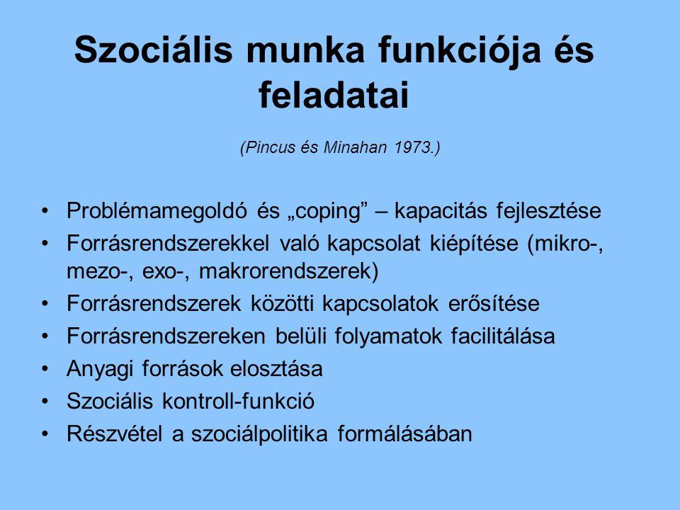 """Szociális munka funkciója és feladatai (Pincus és Minahan 1973.) Problémamegoldó és """"coping"""" – kapacitás fejlesztése Forrásrendszerekkel való kapcsola"""
