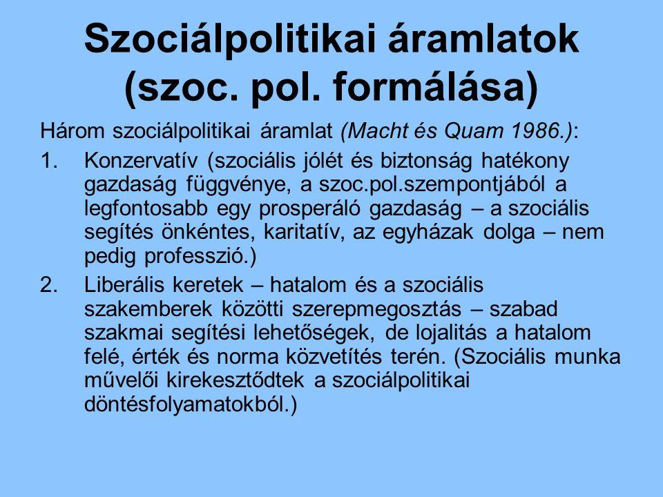 Szociálpolitikai áramlatok (szoc. pol. formálása) Három szociálpolitikai áramlat (Macht és Quam 1986.): 1.Konzervatív (szociális jólét és biztonság ha