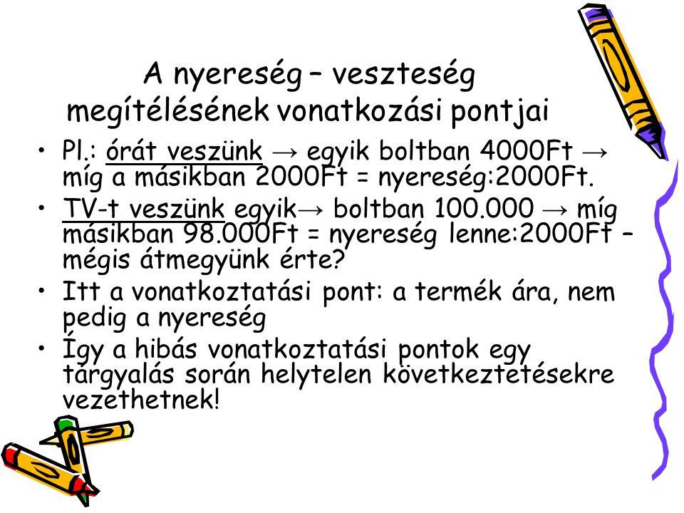 A nyereség – veszteség megítélésének vonatkozási pontjai Pl.: órát veszünk → egyik boltban 4000Ft → míg a másikban 2000Ft = nyereség:2000Ft. TV-t vesz