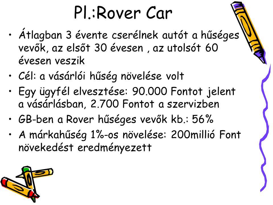 Pl.:Rover Car Átlagban 3 évente cserélnek autót a hűséges vevők, az elsőt 30 évesen, az utolsót 60 évesen veszik Cél: a vásárlói hűség növelése volt E