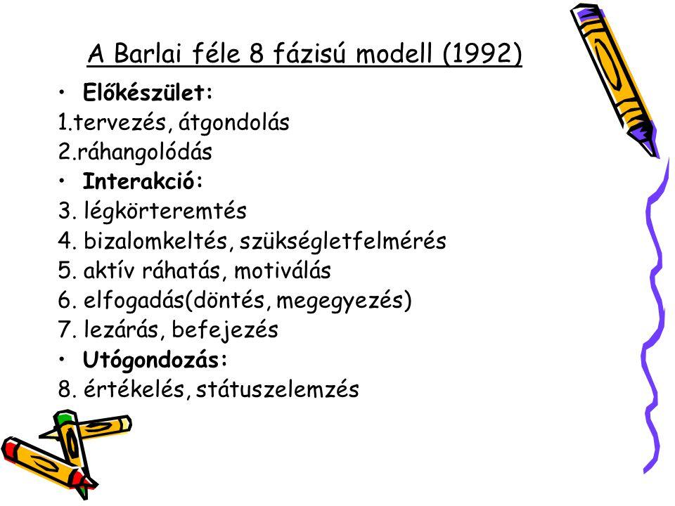 A Barlai féle 8 fázisú modell (1992) Előkészület: 1.tervezés, átgondolás 2.ráhangolódás Interakció: 3. légkörteremtés 4. bizalomkeltés, szükségletfelm