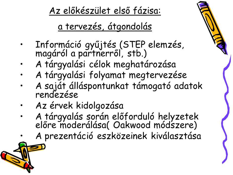 Az előkészület első fázisa: a tervezés, átgondolás Információ gyűjtés (STEP elemzés, magáról a partnerről, stb.) A tárgyalási célok meghatározása A tá