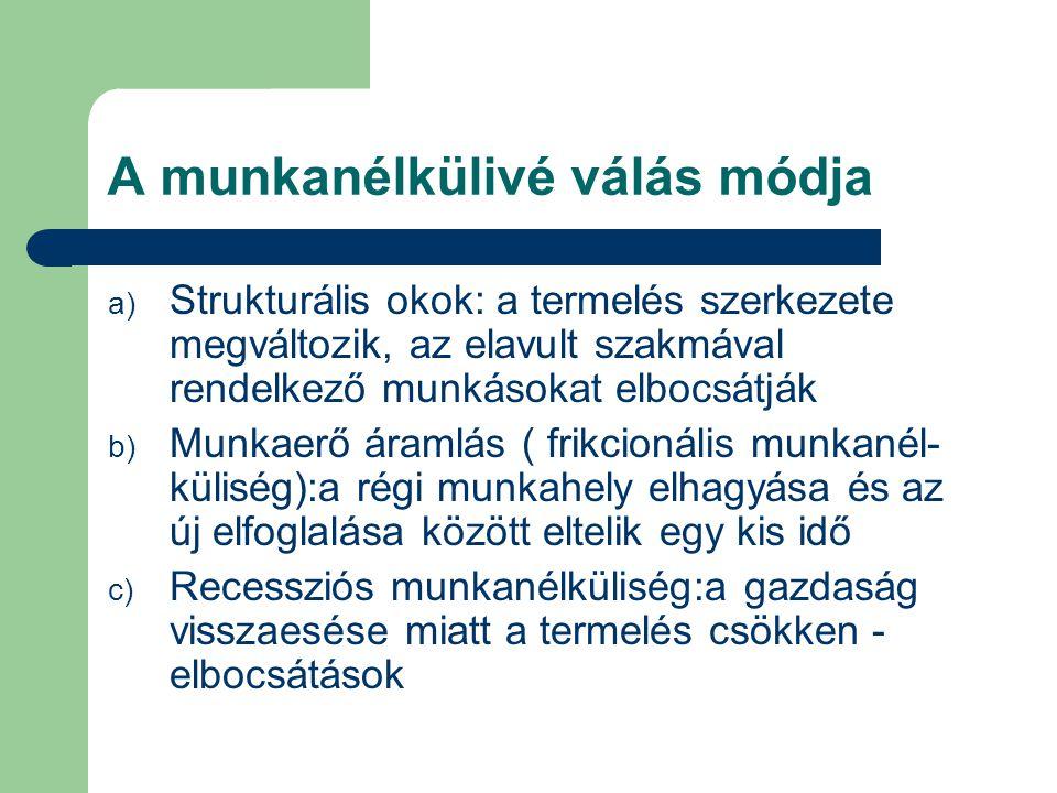 A munkanélkülivé válás módja a) Strukturális okok: a termelés szerkezete megváltozik, az elavult szakmával rendelkező munkásokat elbocsátják b) Munkae
