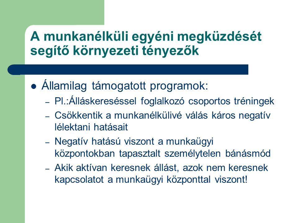 A munkanélküli egyéni megküzdését segítő környezeti tényezők Államilag támogatott programok: – Pl.:Álláskereséssel foglalkozó csoportos tréningek – Cs