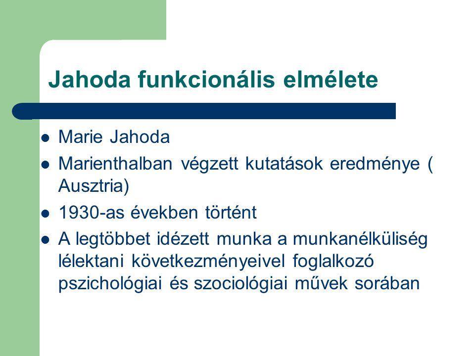Jahoda funkcionális elmélete Marie Jahoda Marienthalban végzett kutatások eredménye ( Ausztria) 1930-as években történt A legtöbbet idézett munka a mu